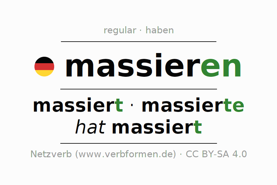Entire conjugation of the German verb massieren. All tenses are clearly represented in a table.