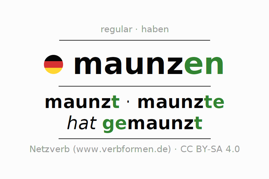 Conjugation of German verb maunzen