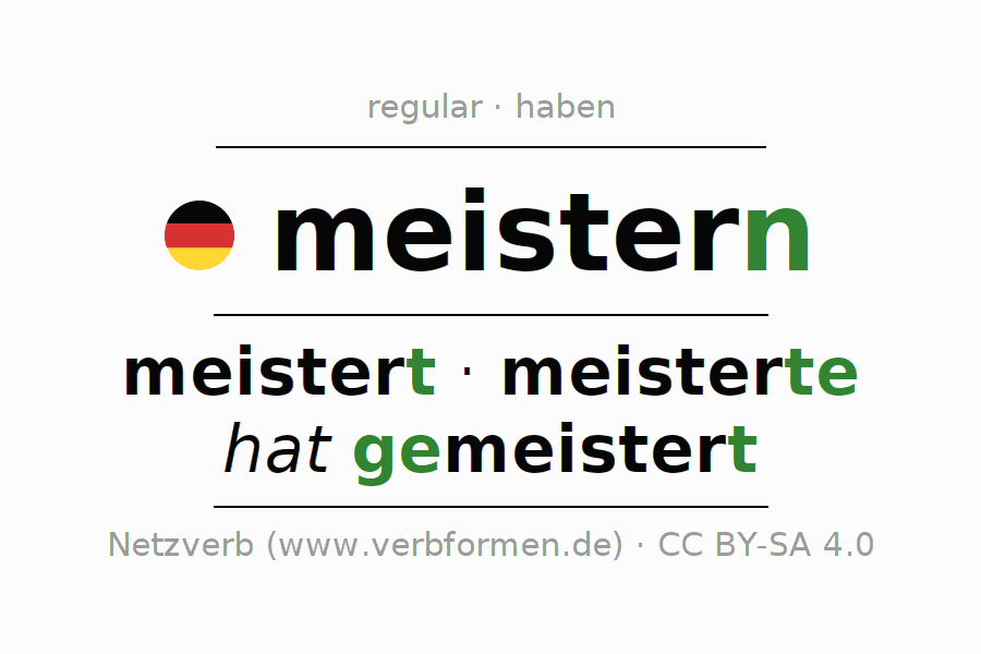 Conjugation of German verb meistern