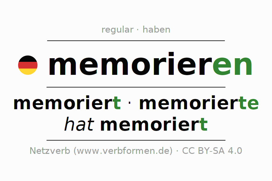 Entire conjugation of the German verb memorieren. All tenses and modes are clearly represented in a table.