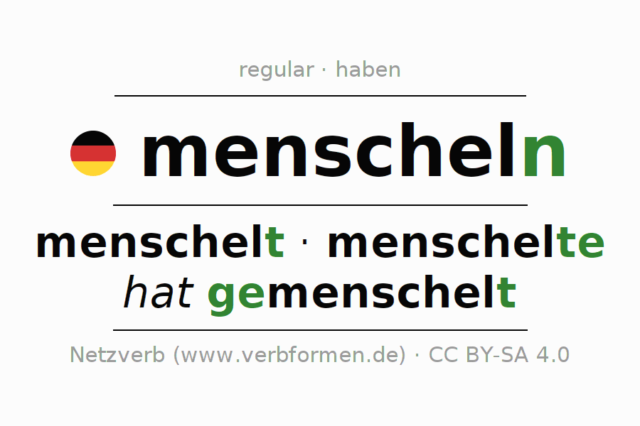 Entire conjugation of the German verb menscheln. All tenses and modes are clearly represented in a table.