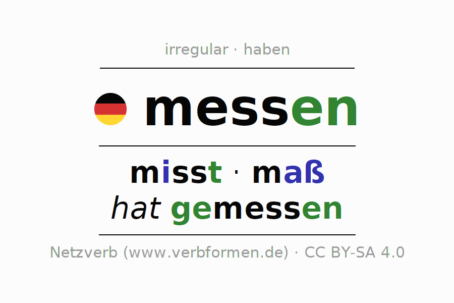 Entire conjugation of the German verb sich messen. All tenses and modes are clearly represented in a table.