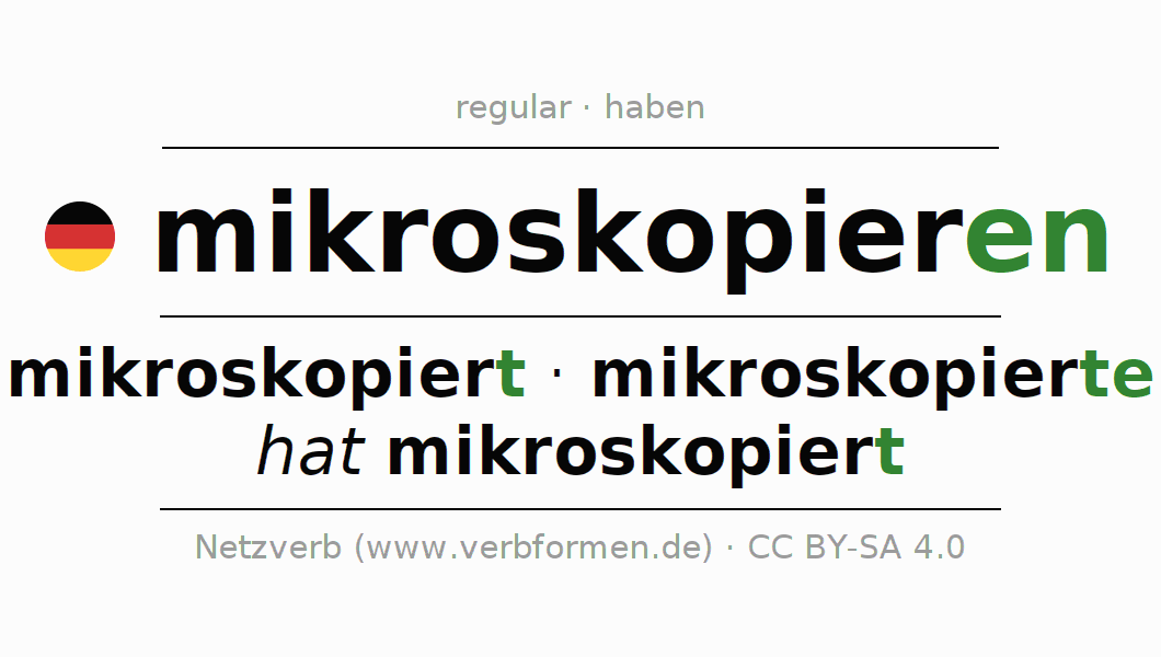 Conjugation of German verb mikroskopieren
