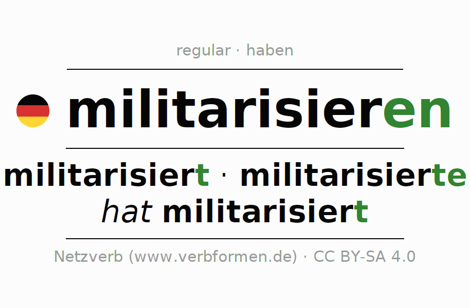 Entire conjugation of the German verb militarisieren. All tenses are clearly represented in a table.
