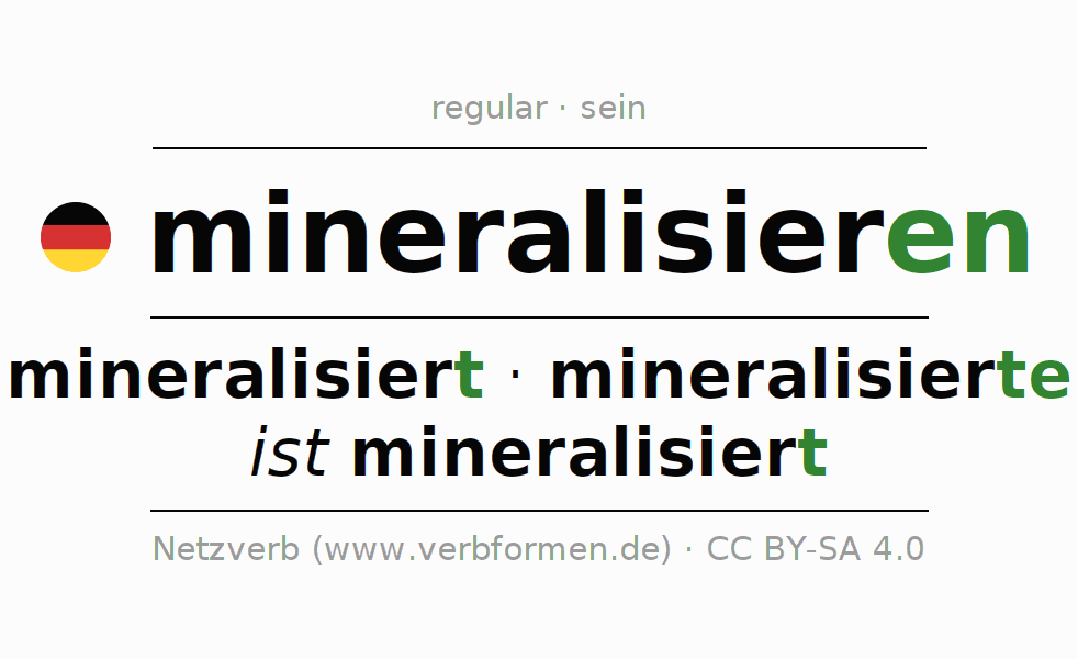 Entire conjugation of the German verb mineralisieren (ist). All tenses are clearly represented in a table.