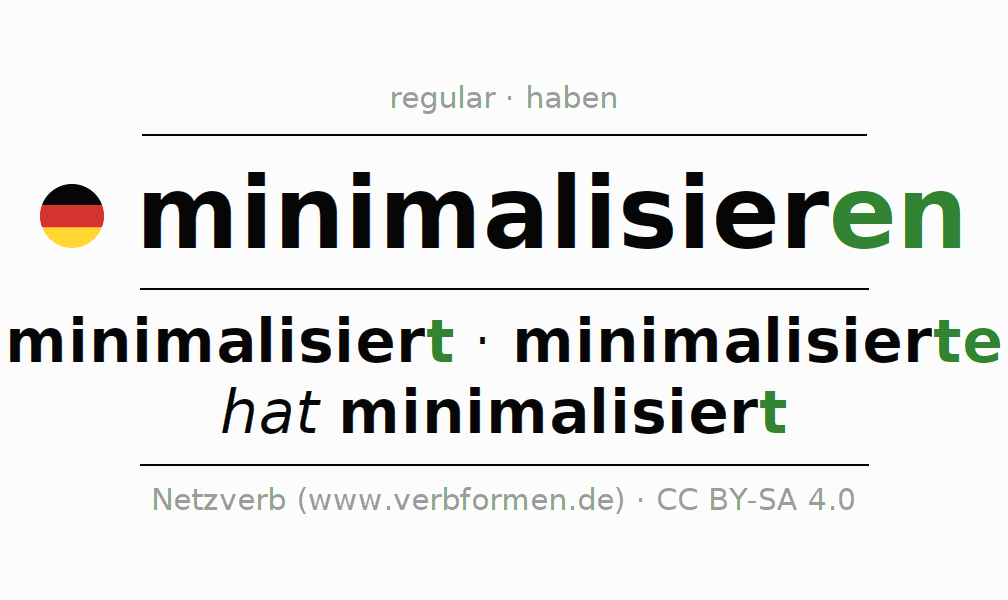 Conjugation of German verb minimalisieren