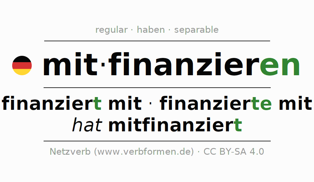 Entire conjugation of the German verb mitfinanzieren. All tenses are clearly represented in a table.