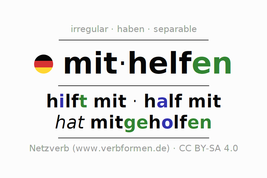 Entire conjugation of the German verb mithelfen. All tenses and modes are clearly represented in a table.