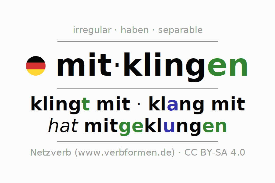 Entire conjugation of the German verb mitklingen. All tenses and modes are clearly represented in a table.