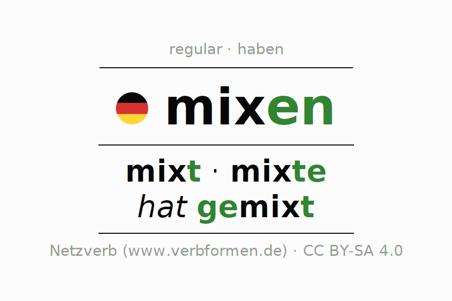 Entire conjugation of the German verb mixen. All tenses are clearly represented in a table.