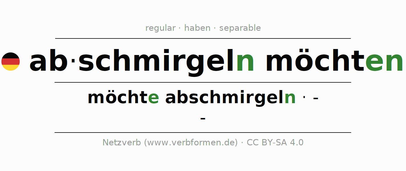 conjugation of möchte abschmirgeln (rub off with emery, abrade