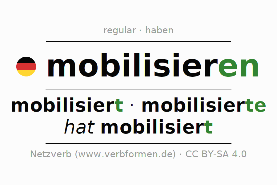Conjugation of verb mobilisieren