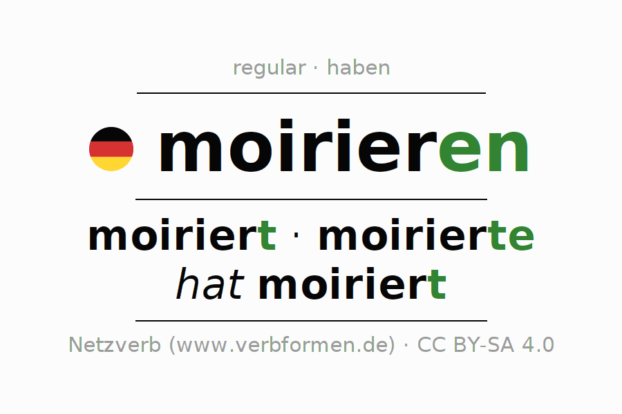 Entire conjugation of the German verb moirieren. All tenses are clearly represented in a table.