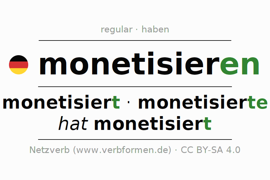 Entire conjugation of the German verb monetisieren. All tenses are clearly represented in a table.