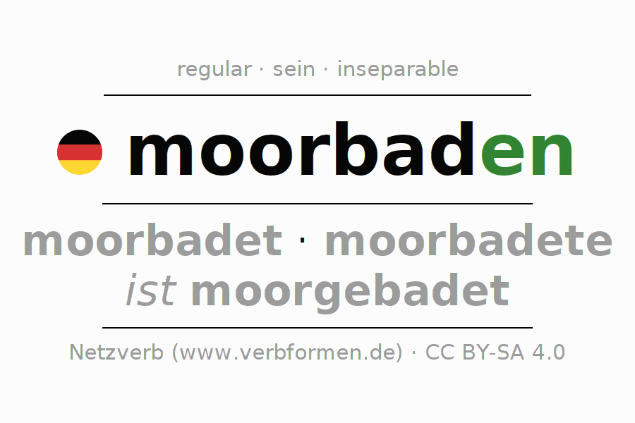 Entire conjugation of the German verb moorbaden (hat). All tenses are clearly represented in a table.