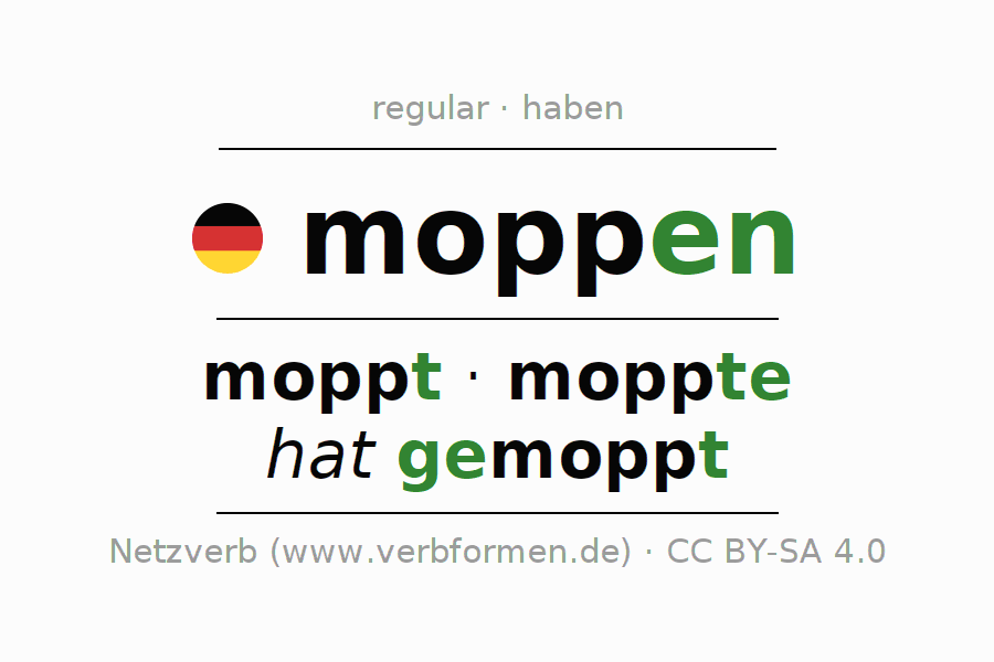 Entire conjugation of the German verb moppen. All tenses are clearly represented in a table.