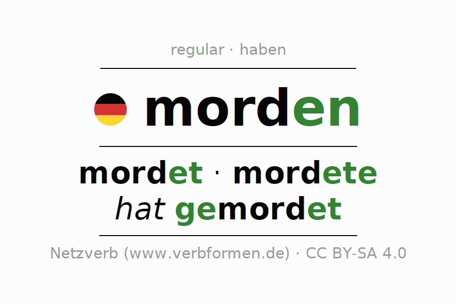 Conjugation of German verb morden
