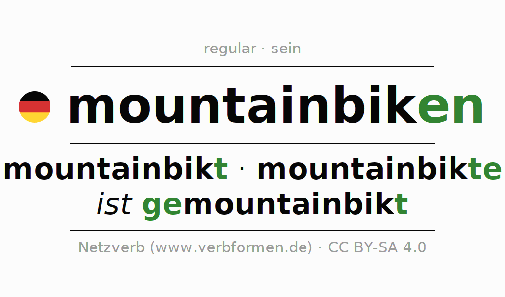 Conjugation of German verb mountainbiken