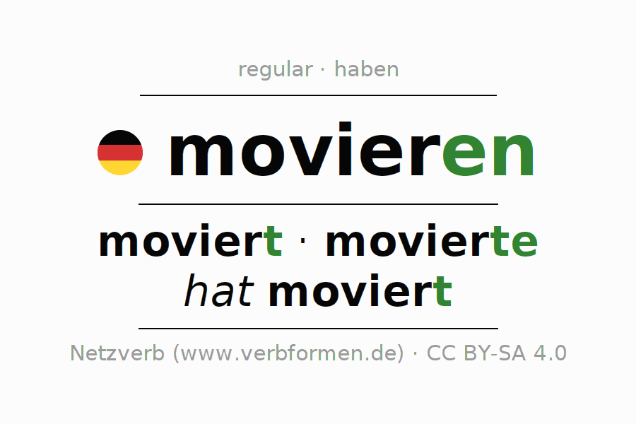 Entire conjugation of the German verb movieren. All tenses and modes are clearly represented in a table.