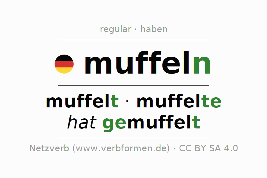 Entire conjugation of the German verb muffeln. All tenses and modes are clearly represented in a table.