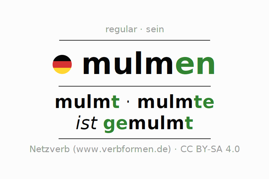 Conjugation of German verb mulmen (ist)