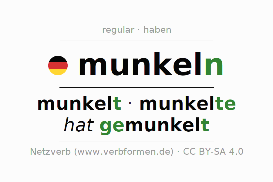Entire conjugation of the German verb munkeln. All tenses are clearly represented in a table.