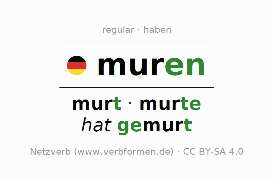 Entire conjugation of the German verb muren. All tenses and modes are clearly represented in a table.
