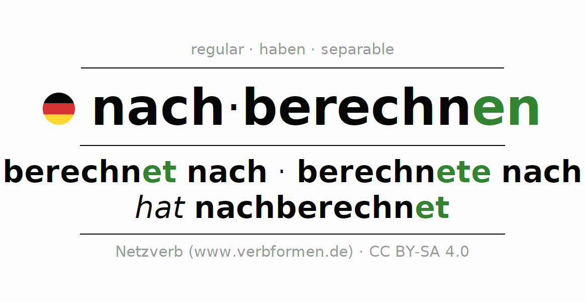 Entire conjugation of the German verb nachberechnen. All tenses and modes are clearly represented in a table.