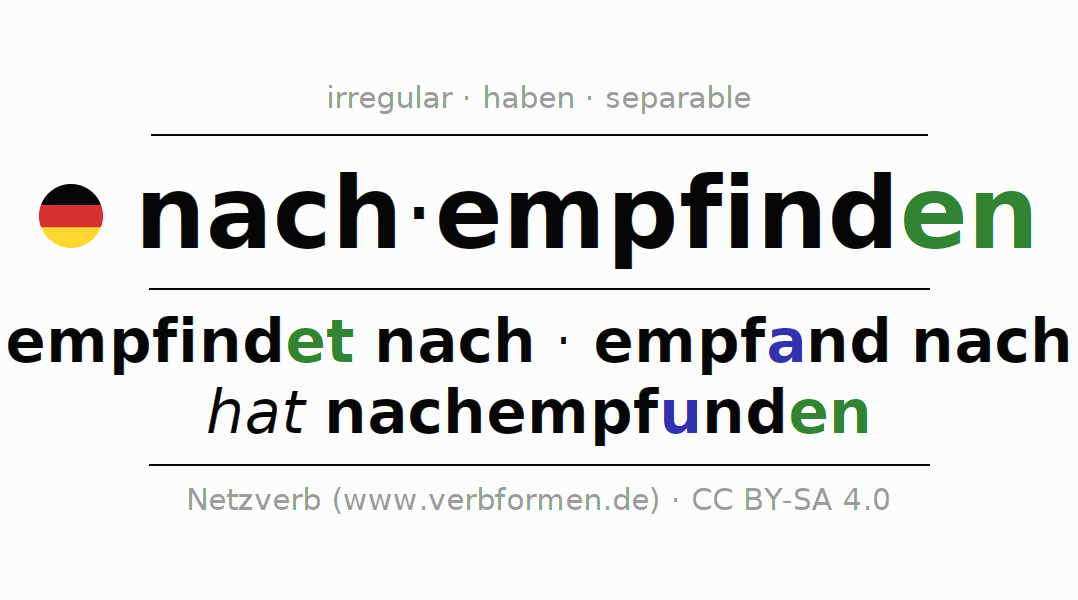 Entire conjugation of the German verb nachempfinden. All tenses and modes are clearly represented in a table.