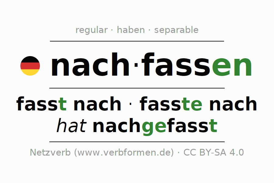 Entire conjugation of the German verb nachfassen. All tenses and modes are clearly represented in a table.