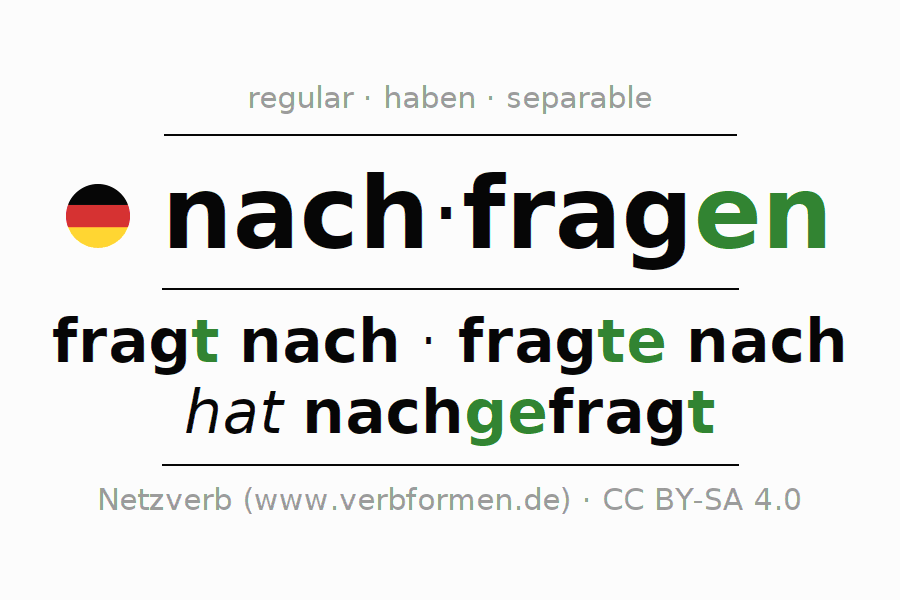 Conjugation of German verb nachfragen (regelm)