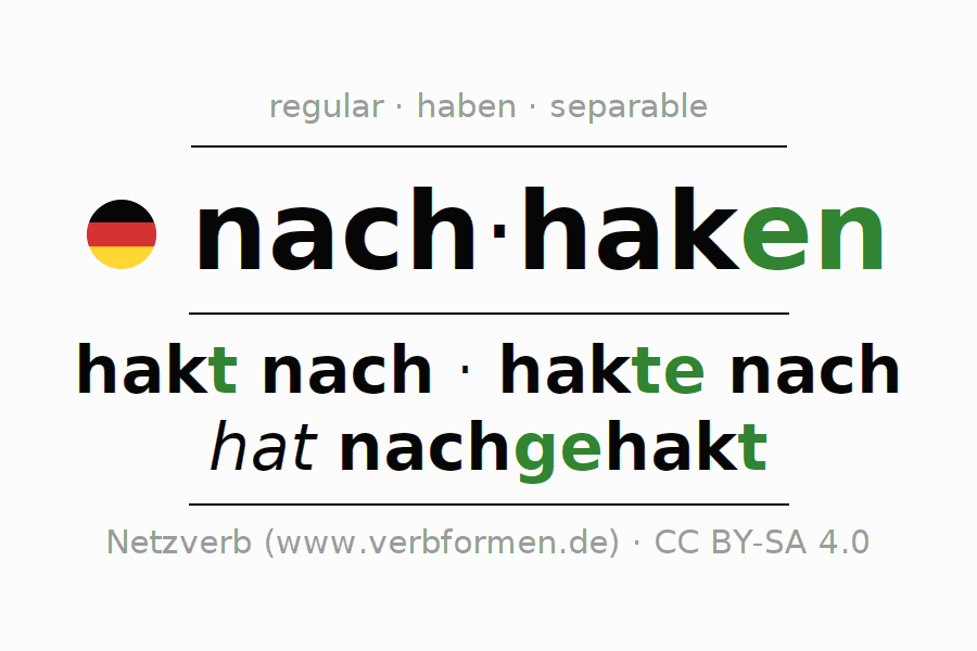 Entire conjugation of the German verb nachhaken. All tenses and modes are clearly represented in a table.