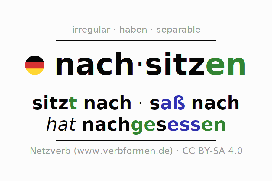 Conjugation of German verb nachsitzen (hat)