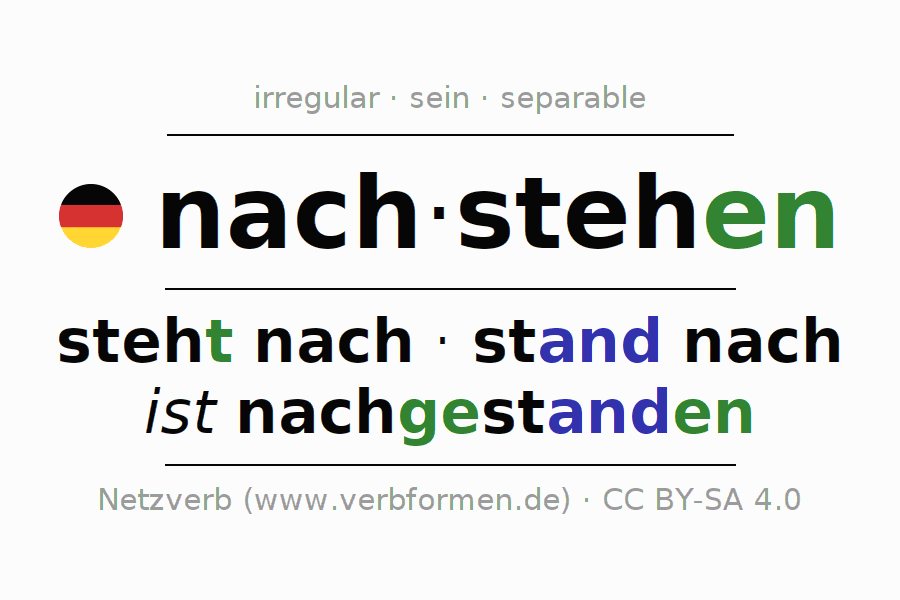 Entire conjugation of the German verb nachstehen (hat). All tenses and modes are clearly represented in a table.