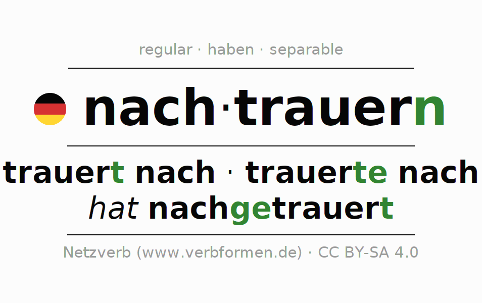 Conjugation of German verb nachtrauern