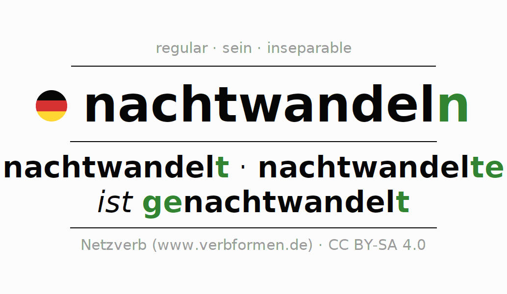 Conjugation of German verb nachtwandeln (ist)