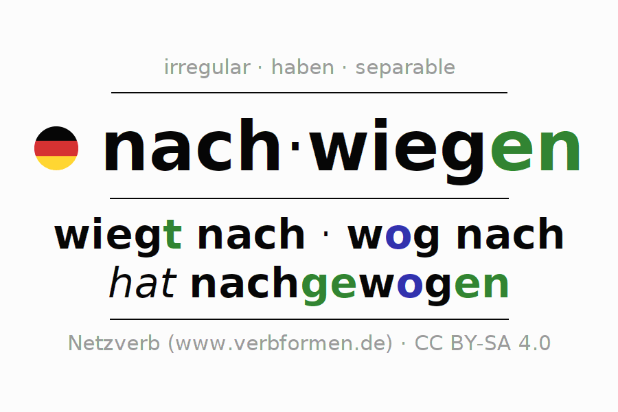 Conjugation of German verb nachwiegen