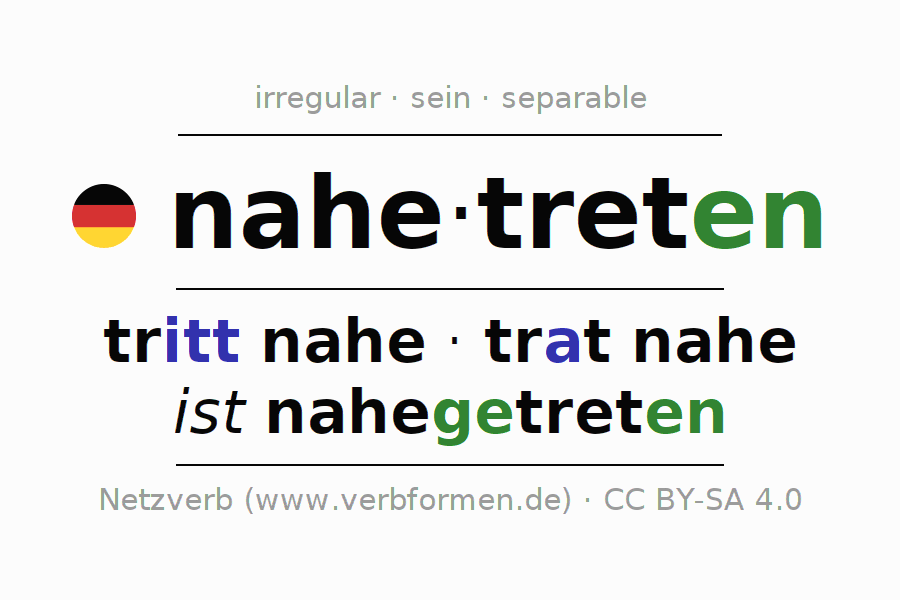 Conjugation of German verb nahetreten