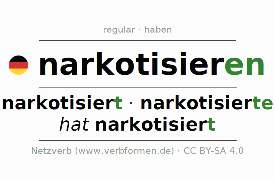 Entire conjugation of the German verb narkotisieren. All tenses are clearly represented in a table.