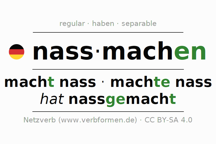 Entire conjugation of the German verb nassmachen. All tenses are clearly represented in a table.