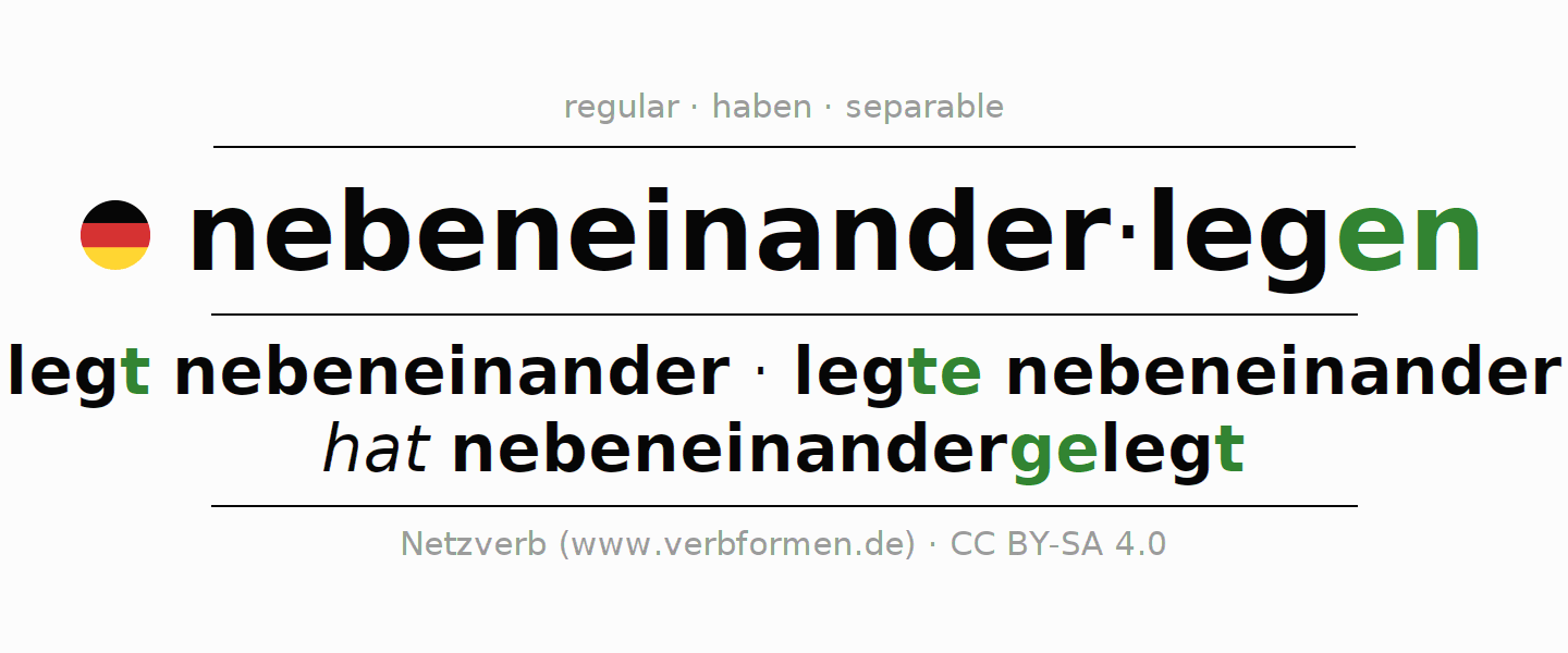 Conjugation of verb nebeneinanderlegen