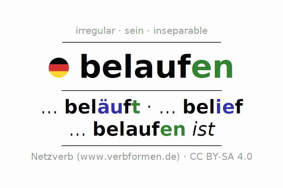 Conjugation of German verb belaufen (ist)
