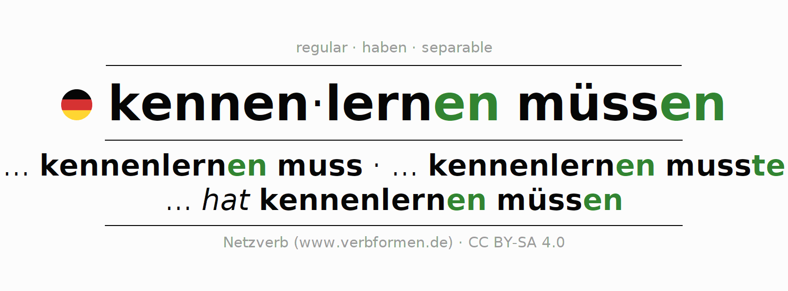 is kennenlernen a separable verb