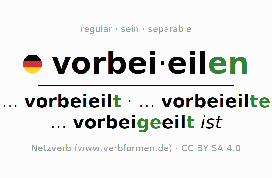 Conjugation of German verb vorbeieilen