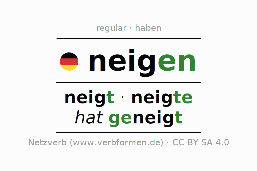 Conjugation of verb neigen