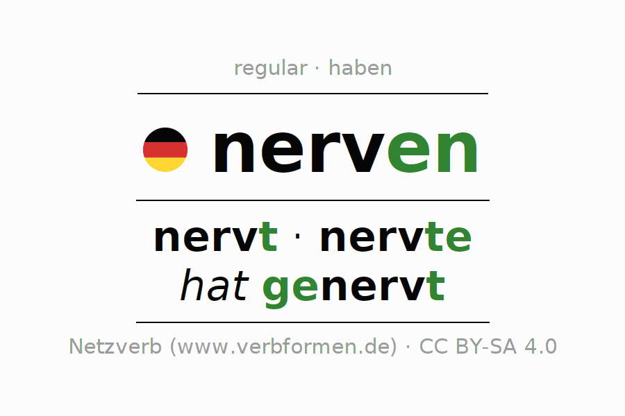 Entire conjugation of the German verb nerven. All tenses are clearly represented in a table.