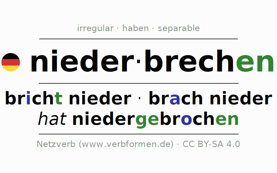Conjugation of German verb niederbrechen (hat)
