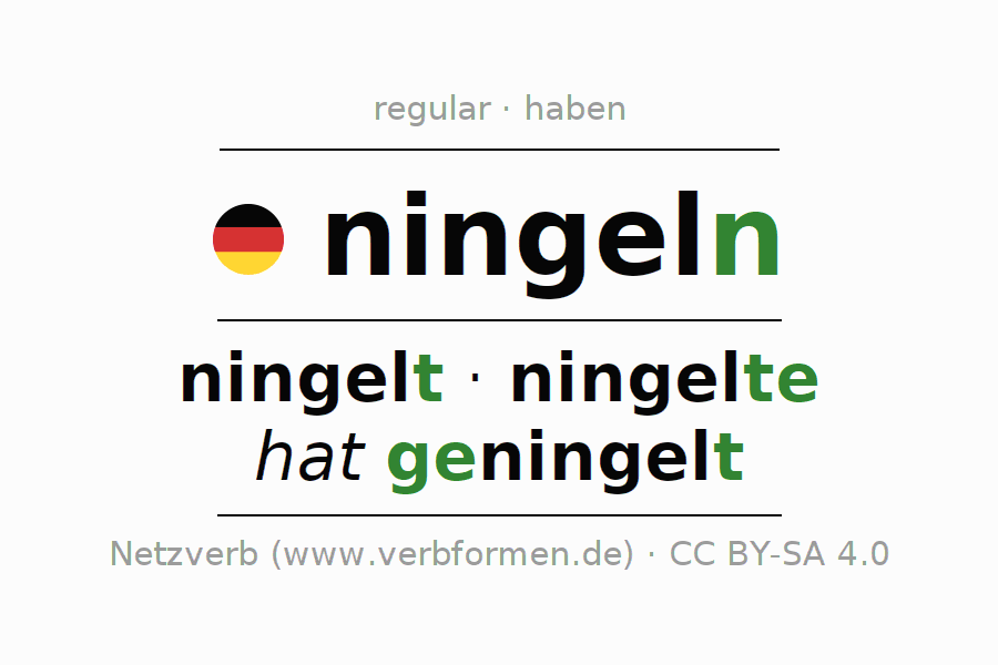 Entire conjugation of the German verb ningeln. All tenses are clearly represented in a table.
