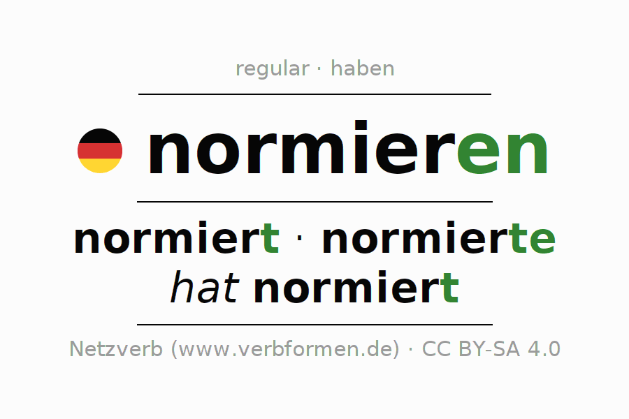 Entire conjugation of the German verb normieren. All tenses are clearly represented in a table.