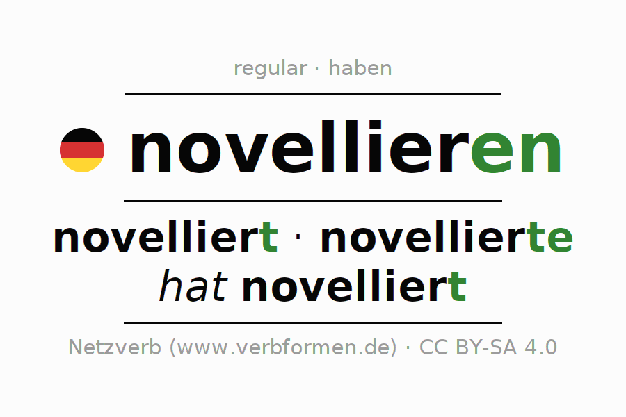 Conjugation of German verb novellieren